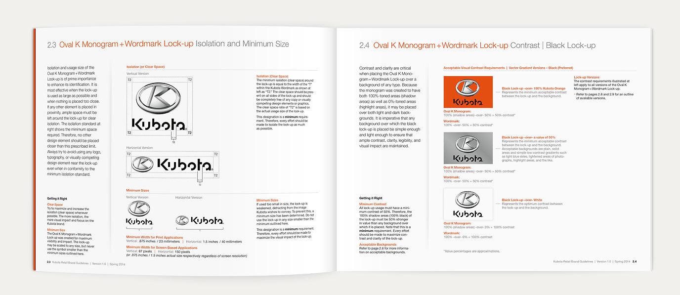 Kubota Retail Brand Guidelines spread